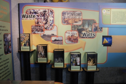 Waste to Watts: Generating Energy from Waste